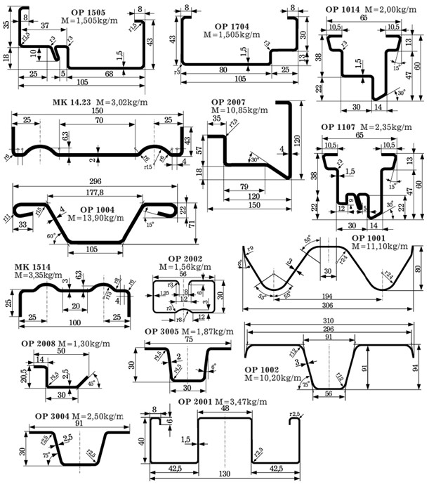 Nissan Titan Engine  partment Diagram likewise 2016 Bmw 5 Series To Receive Three Cylinder Engine M5 To additionally Bmw F10 M5 Evolution Line Exhaust in addition C1185 Code Abs Power Relay 1998 Expedition besides 2000 Bmw E39 With M5 Engine. on 2016 bmw m5 review